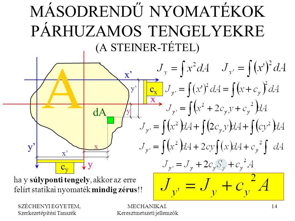 SZÉCHENYI EGYETEM, Szerkezetépítési Tanszék MECHANIKA I. Keresztmetszeti jellemzők 14 cycy cxcx MÁSODRENDŰ NYOMATÉKOK PÁRHUZAMOS TENGELYEKRE (A STEINE