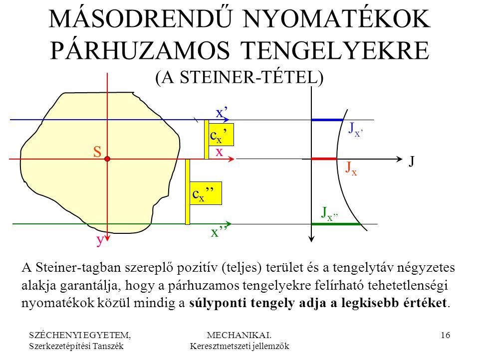 SZÉCHENYI EGYETEM, Szerkezetépítési Tanszék MECHANIKA I. Keresztmetszeti jellemzők 16 J c x '' cx'cx' MÁSODRENDŰ NYOMATÉKOK PÁRHUZAMOS TENGELYEKRE (A