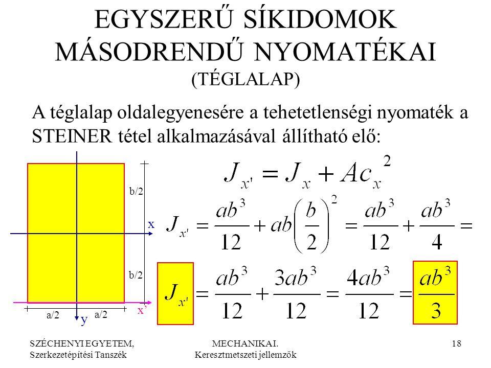 SZÉCHENYI EGYETEM, Szerkezetépítési Tanszék MECHANIKA I. Keresztmetszeti jellemzők 18 EGYSZERŰ SÍKIDOMOK MÁSODRENDŰ NYOMATÉKAI (TÉGLALAP) a/2 x y b/2