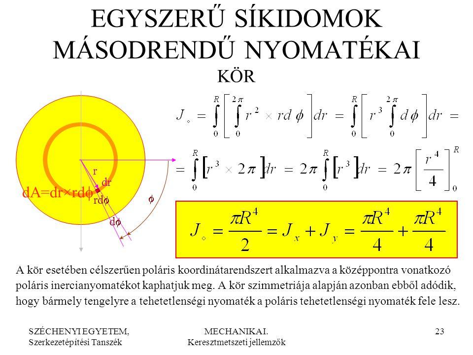 SZÉCHENYI EGYETEM, Szerkezetépítési Tanszék MECHANIKA I. Keresztmetszeti jellemzők 23 EGYSZERŰ SÍKIDOMOK MÁSODRENDŰ NYOMATÉKAI KÖR A kör esetében céls