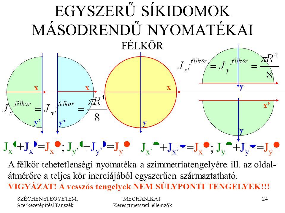 SZÉCHENYI EGYETEM, Szerkezetépítési Tanszék MECHANIKA I. Keresztmetszeti jellemzők 24 EGYSZERŰ SÍKIDOMOK MÁSODRENDŰ NYOMATÉKAI FÉLKÖR x' x y x y' x y