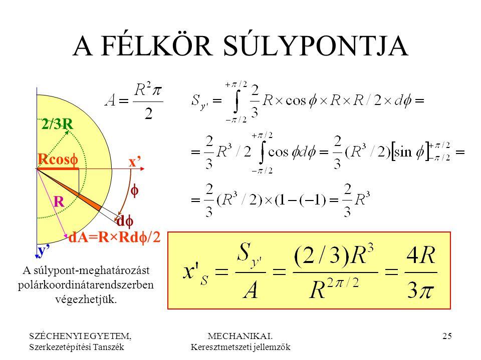 SZÉCHENYI EGYETEM, Szerkezetépítési Tanszék MECHANIKA I. Keresztmetszeti jellemzők 25 A FÉLKÖR SÚLYPONTJA x' Rcos  dA=R×Rd  y' R  dd A súlypont