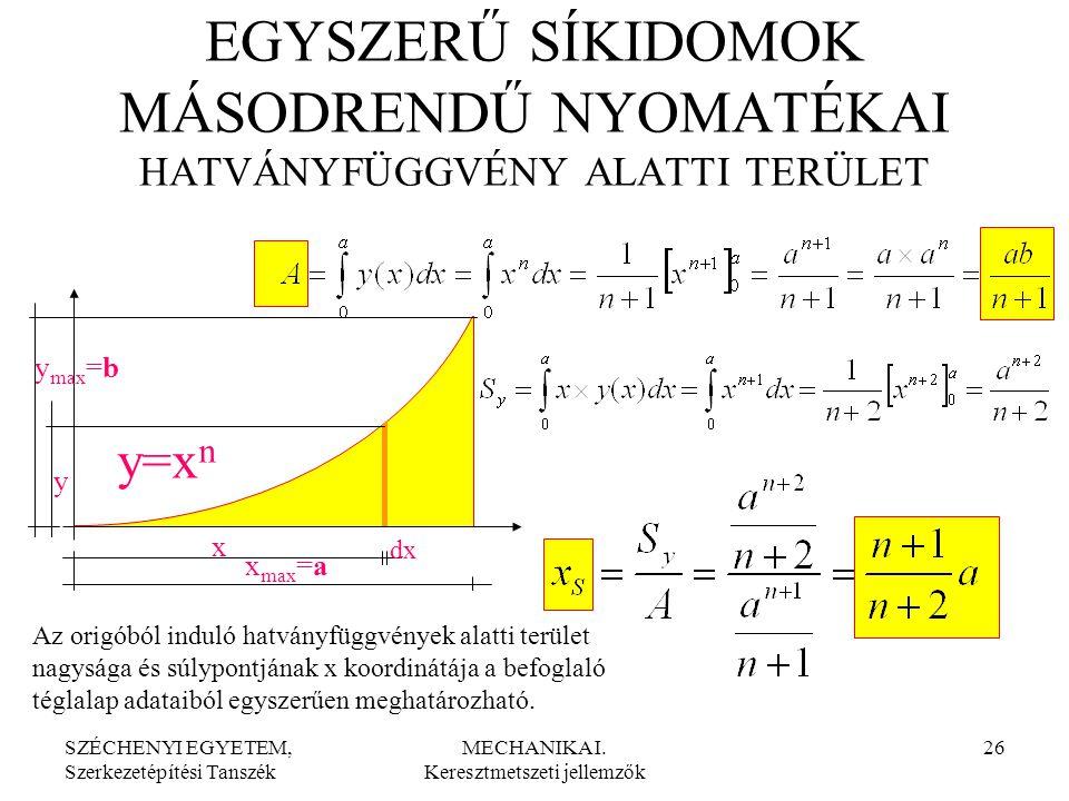 SZÉCHENYI EGYETEM, Szerkezetépítési Tanszék MECHANIKA I. Keresztmetszeti jellemzők 26 y=x n x dx y y max =b x max =a EGYSZERŰ SÍKIDOMOK MÁSODRENDŰ NYO