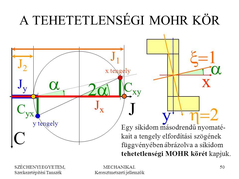 SZÉCHENYI EGYETEM, Szerkezetépítési Tanszék MECHANIKA I. Keresztmetszeti jellemzők 50 A TEHETETLENSÉGI MOHR KÖR Egy síkidom másodrendű nyomaté- kait a