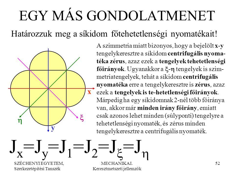 SZÉCHENYI EGYETEM, Szerkezetépítési Tanszék MECHANIKA I. Keresztmetszeti jellemzők 52 EGY MÁS GONDOLATMENET Határozzuk meg a síkidom főtehetetlenségi