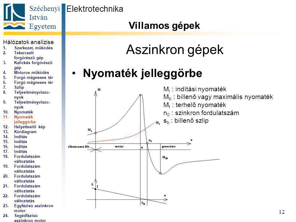 Széchenyi István Egyetem 12 Aszinkron gépek Nyomaték jelleggörbe Elektrotechnika Villamos gépek...