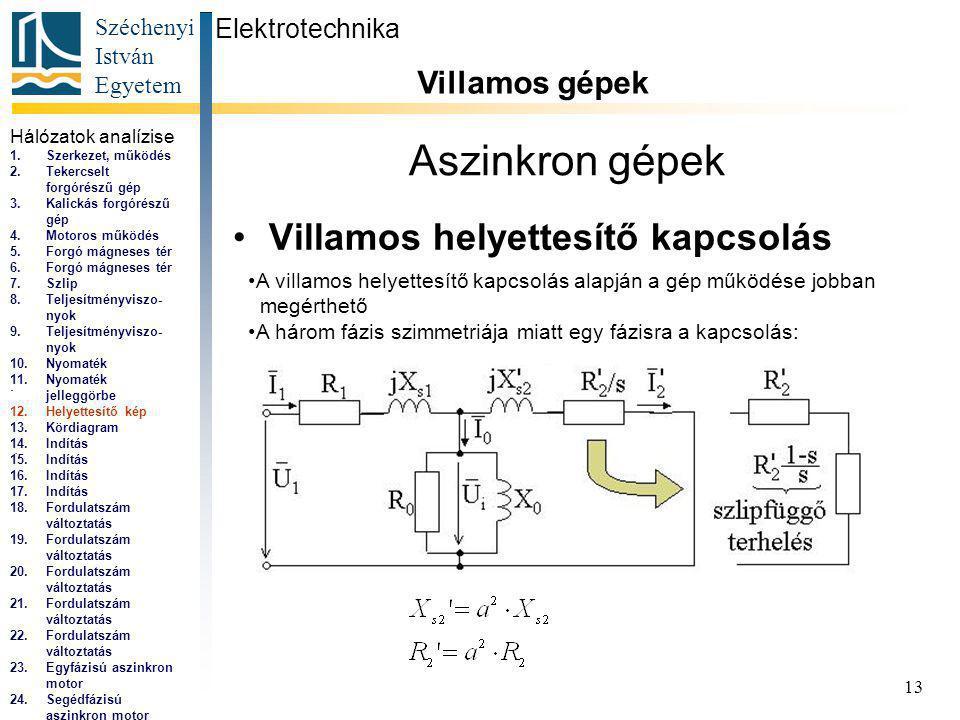 Széchenyi István Egyetem 13 Aszinkron gépek Villamos helyettesítő kapcsolás Elektrotechnika Villamos gépek...