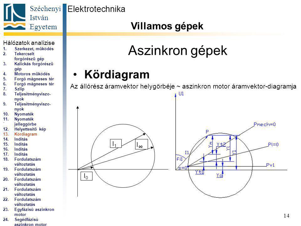 Széchenyi István Egyetem 14 Aszinkron gépek Kördiagram Elektrotechnika Villamos gépek...