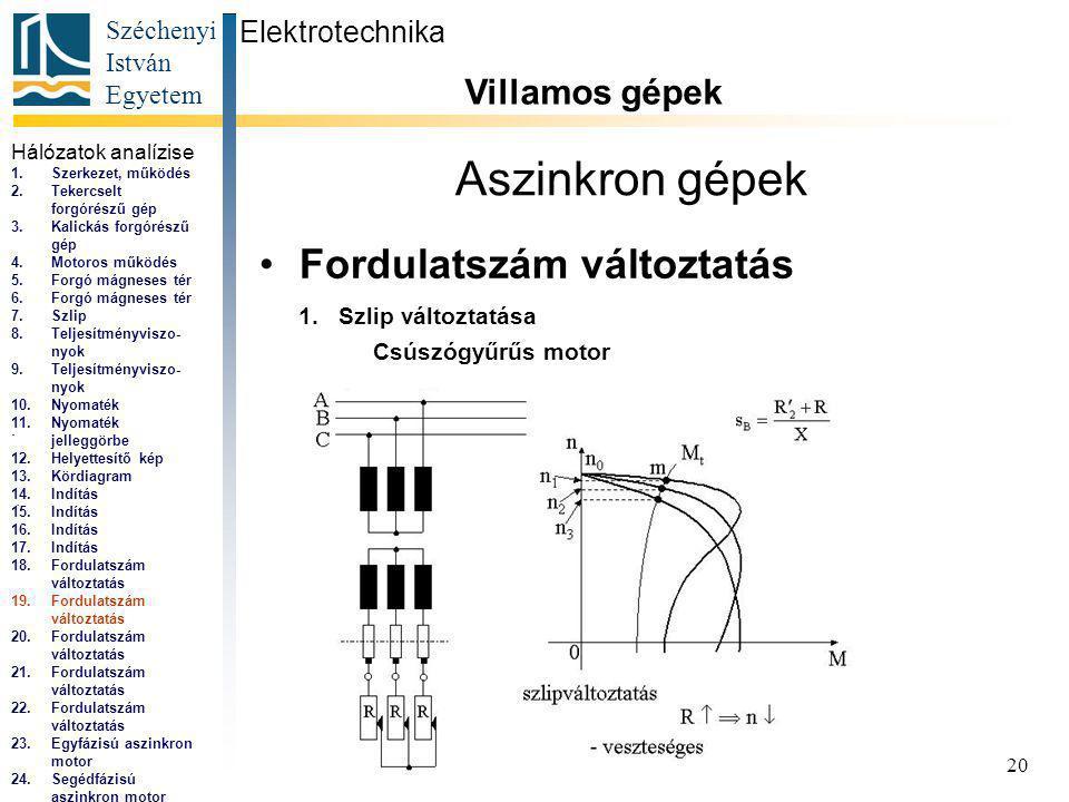 Széchenyi István Egyetem 20 Aszinkron gépek Fordulatszám változtatás Elektrotechnika Villamos gépek...
