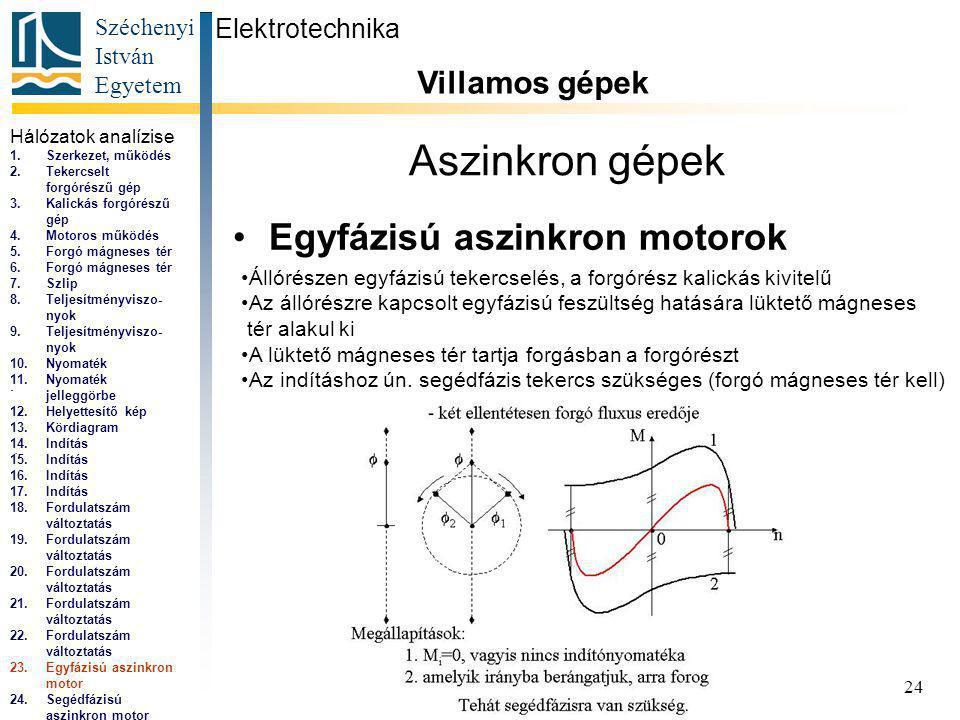 Széchenyi István Egyetem 24 Aszinkron gépek Egyfázisú aszinkron motorok Elektrotechnika Villamos gépek...