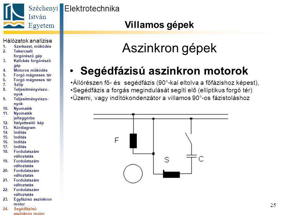 Széchenyi István Egyetem 25 Aszinkron gépek Segédfázisú aszinkron motorok Elektrotechnika Villamos gépek...