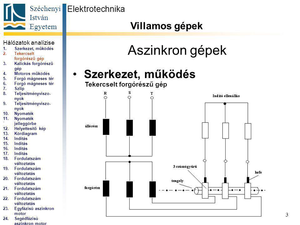 Széchenyi István Egyetem 3 Aszinkron gépek Szerkezet, működés Elektrotechnika Villamos gépek...