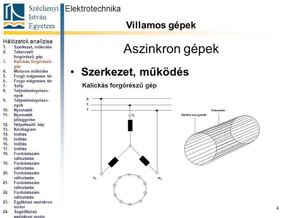 Széchenyi István Egyetem 4 Aszinkron gépek Szerkezet, működés Elektrotechnika Villamos gépek...