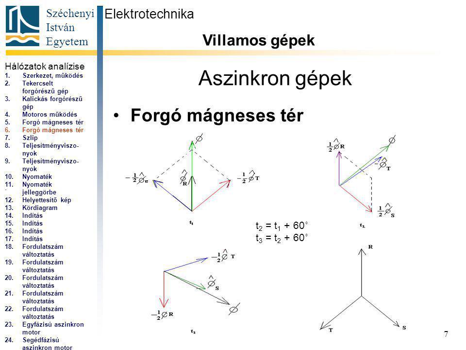 Széchenyi István Egyetem 7 Aszinkron gépek Forgó mágneses tér Elektrotechnika Villamos gépek...