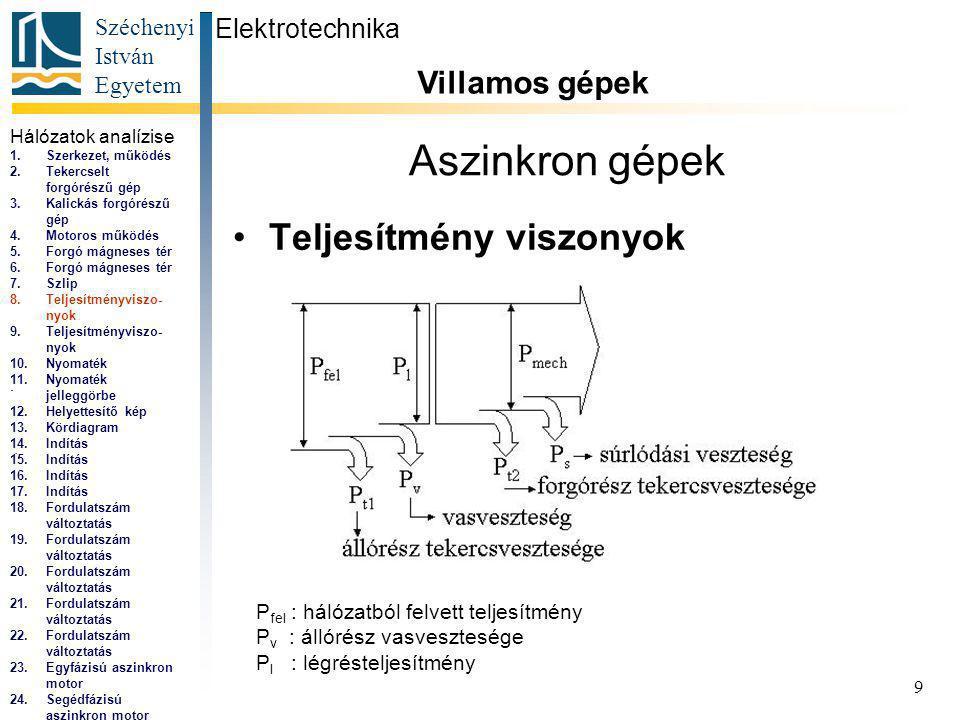 Széchenyi István Egyetem 9 Aszinkron gépek Teljesítmény viszonyok Elektrotechnika Villamos gépek...