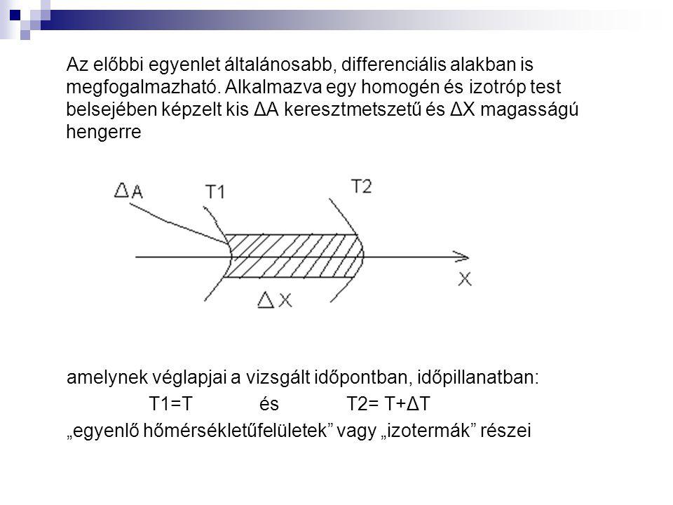 Az előbbi egyenlet általánosabb, differenciális alakban is megfogalmazható. Alkalmazva egy homogén és izotróp test belsejében képzelt kis ΔA keresztme