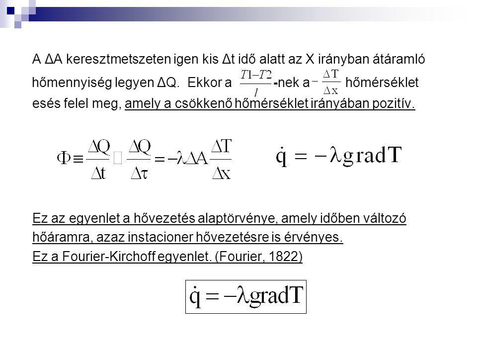 A ΔA keresztmetszeten igen kis Δt idő alatt az X irányban átáramló hőmennyiség legyen ΔQ. Ekkor a -nek a hőmérséklet esés felel meg, amely a csökkenő