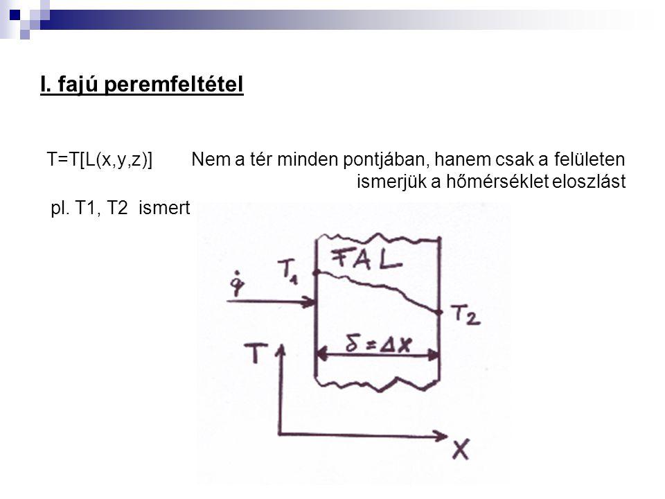 I. fajú peremfeltétel T=T[L(x,y,z)] Nem a tér minden pontjában, hanem csak a felületen ismerjük a hőmérséklet eloszlást pl. T1, T2 ismert