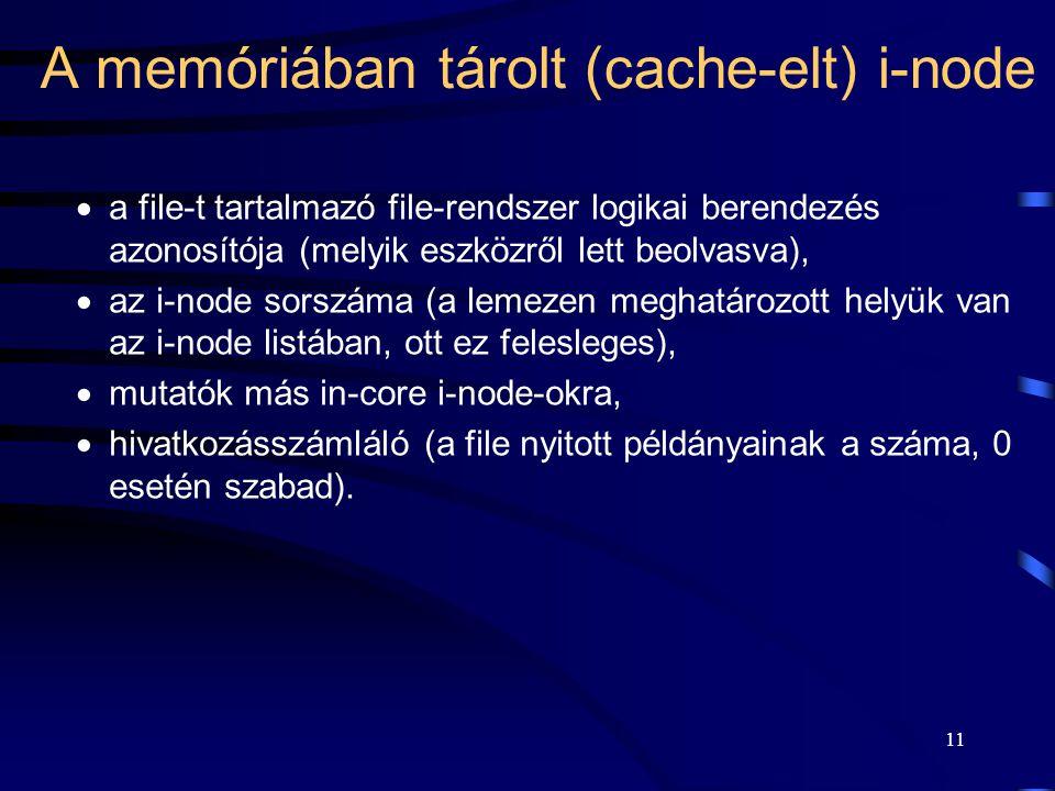 11 A memóriában tárolt (cache-elt) i-node  a file-t tartalmazó file-rendszer logikai berendezés azonosítója (melyik eszközről lett beolvasva),  az i