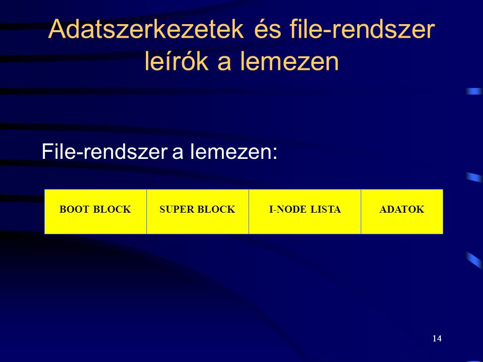 14 Adatszerkezetek és file-rendszer leírók a lemezen File-rendszer a lemezen: BOOT BLOCKSUPER BLOCKI-NODE LISTAADATOK