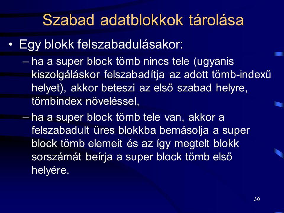 30 Szabad adatblokkok tárolása Egy blokk felszabadulásakor: –ha a super block tömb nincs tele (ugyanis kiszolgáláskor felszabadítja az adott tömb-inde