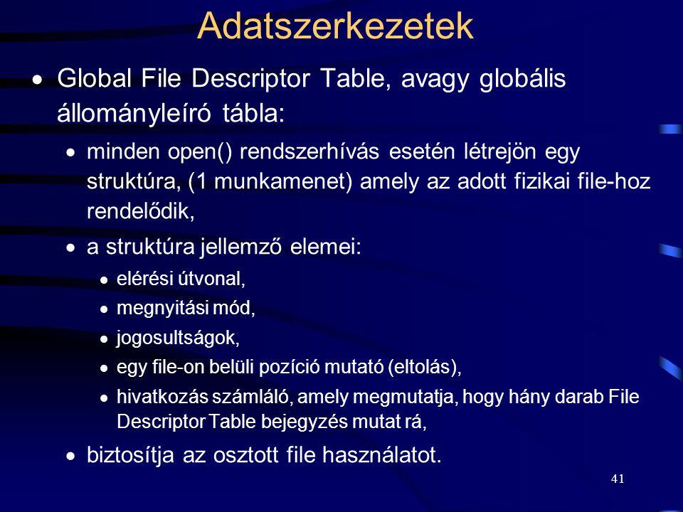 41 Adatszerkezetek  Global File Descriptor Table, avagy globális állományleíró tábla:  minden open() rendszerhívás esetén létrejön egy struktúra, (1