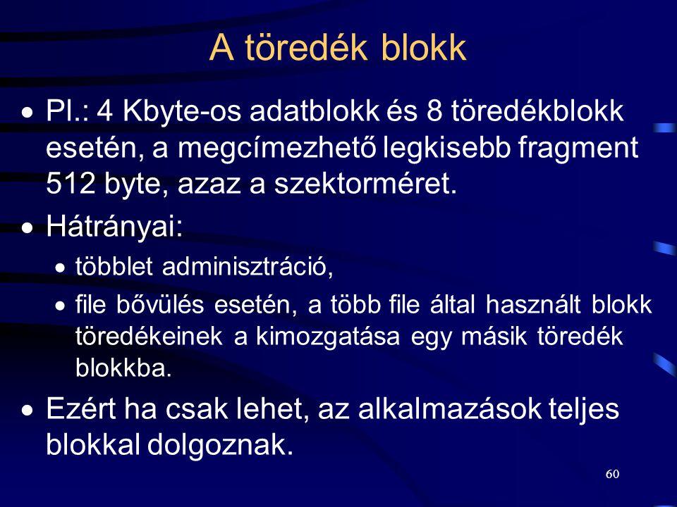 60 A töredék blokk  Pl.: 4 Kbyte-os adatblokk és 8 töredékblokk esetén, a megcímezhető legkisebb fragment 512 byte, azaz a szektorméret.  Hátrányai: