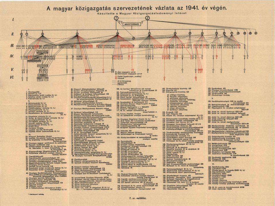 Közigazgatás ás közigazgatási jog Ausztriában 1.