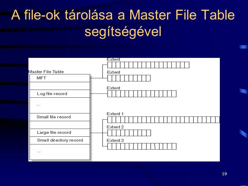 19 A file-ok tárolása a Master File Table segítségével