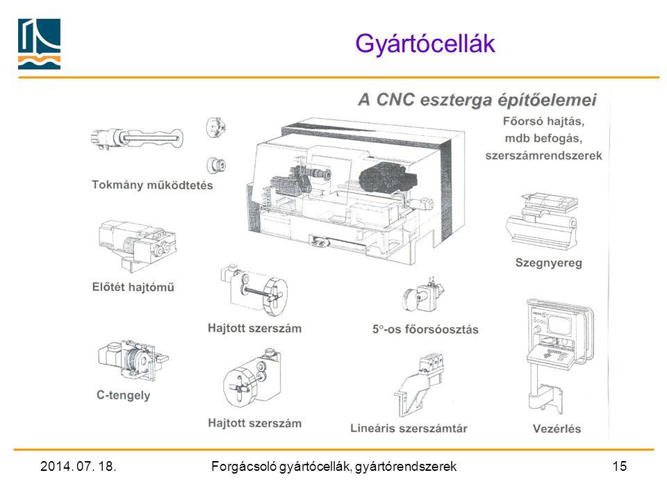 2014. 07. 18.Forgácsoló gyártócellák, gyártórendszerek14 Gyártócellák Eszterga jellegű megmunkáló gépen/ eszterga gyártócellán elkészíthető munkadarab