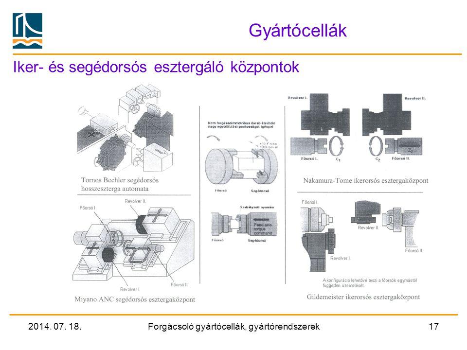 2014. 07. 18.Forgácsoló gyártócellák, gyártórendszerek16 Gyártócellák Esztergáló központ Külön szánnal hajtott szerszámokkal