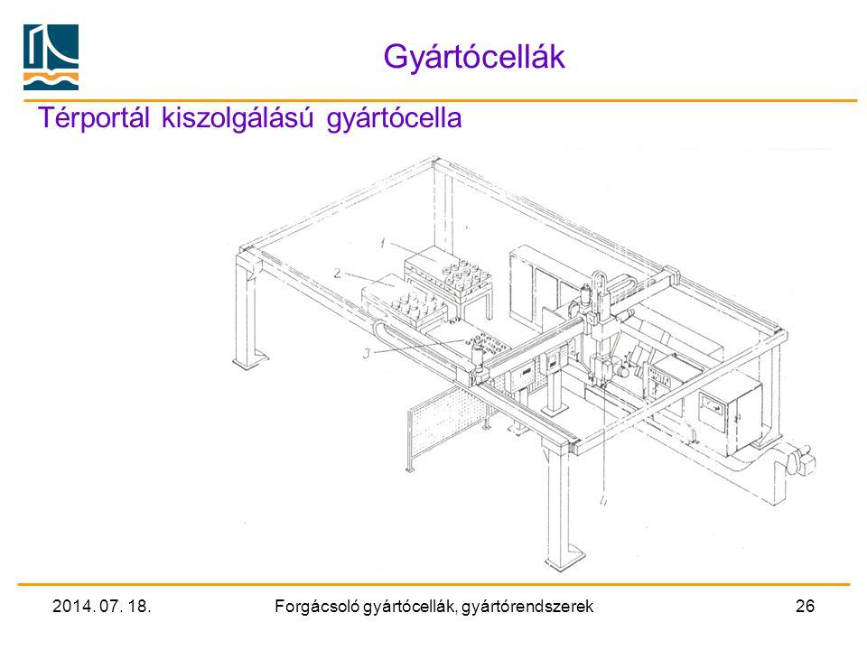 2014. 07. 18.Forgácsoló gyártócellák, gyártórendszerek25 Gyártócellák Eszterga megmunkáló központ (Gildemeister) SZE laborban 2008. május ( négy tenge