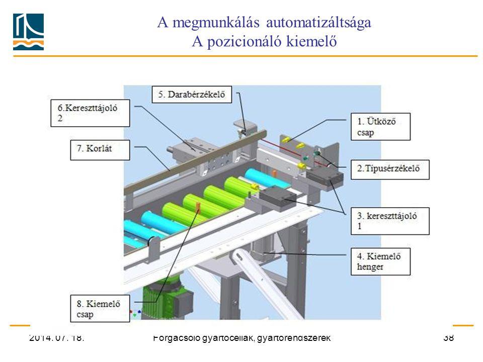 2014. 07. 18.Forgácsoló gyártócellák, gyártórendszerek37 A megmunkálás automatizáltsága A megmunkáló cella NEMAK