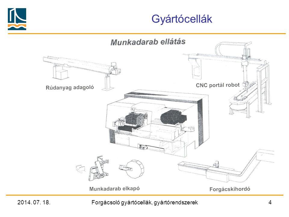 2014. 07. 18.Forgácsoló gyártócellák, gyártórendszerek4 Gyártócellák