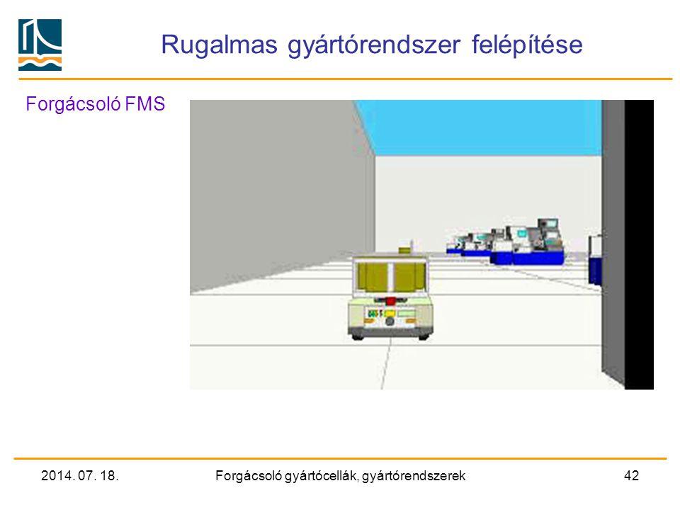 2014. 07. 18.Forgácsoló gyártócellák, gyártórendszerek41 Rugalmas gyártórendszer felépítése Rugalmas gyártó- rendszer (FMS) FMSC DNC CNC PLC MEGM. KÖZ