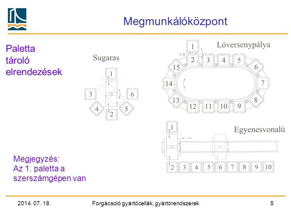 2014. 07. 18.Forgácsoló gyártócellák, gyártórendszerek15 Gyártócellák