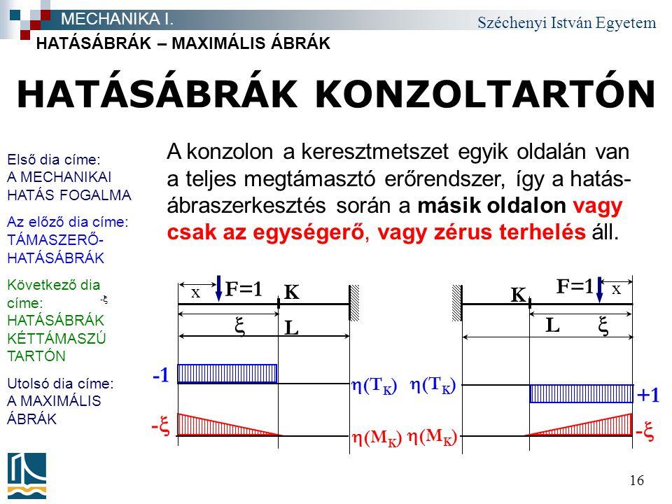 Széchenyi István Egyetem 16 HATÁSÁBRÁK KONZOLTARTÓN HATÁSÁBRÁK – MAXIMÁLIS ÁBRÁK MECHANIKA I.