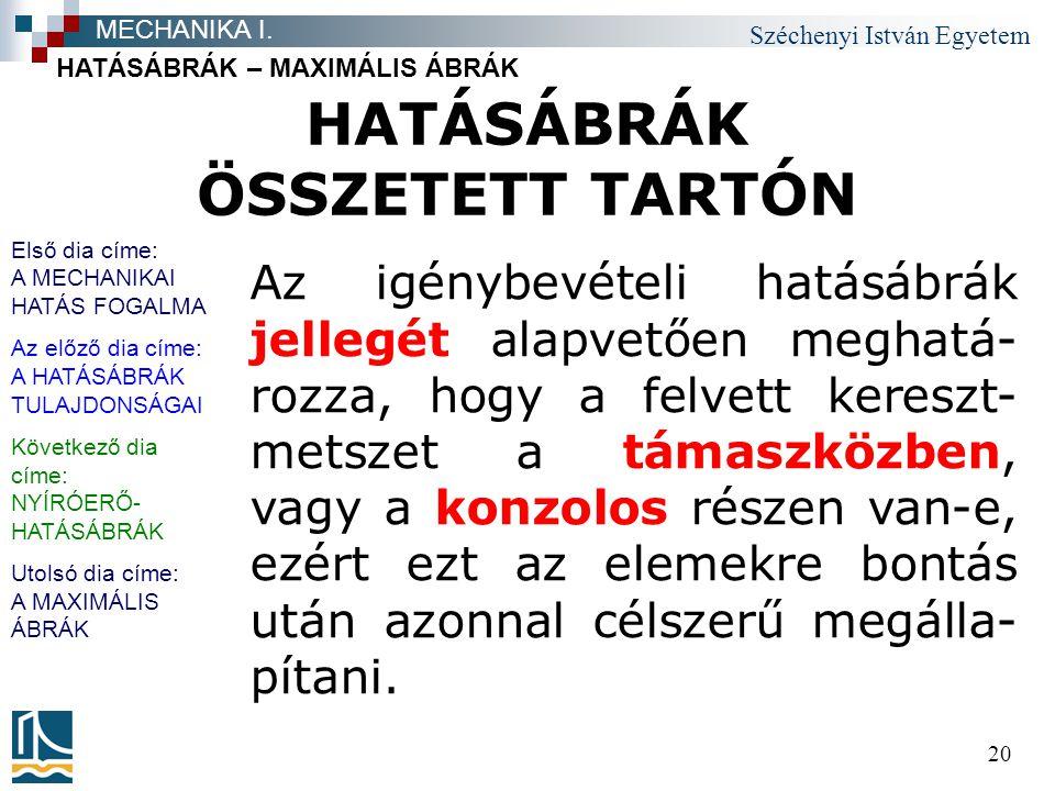 Széchenyi István Egyetem 20 HATÁSÁBRÁK ÖSSZETETT TARTÓN HATÁSÁBRÁK – MAXIMÁLIS ÁBRÁK MECHANIKA I.