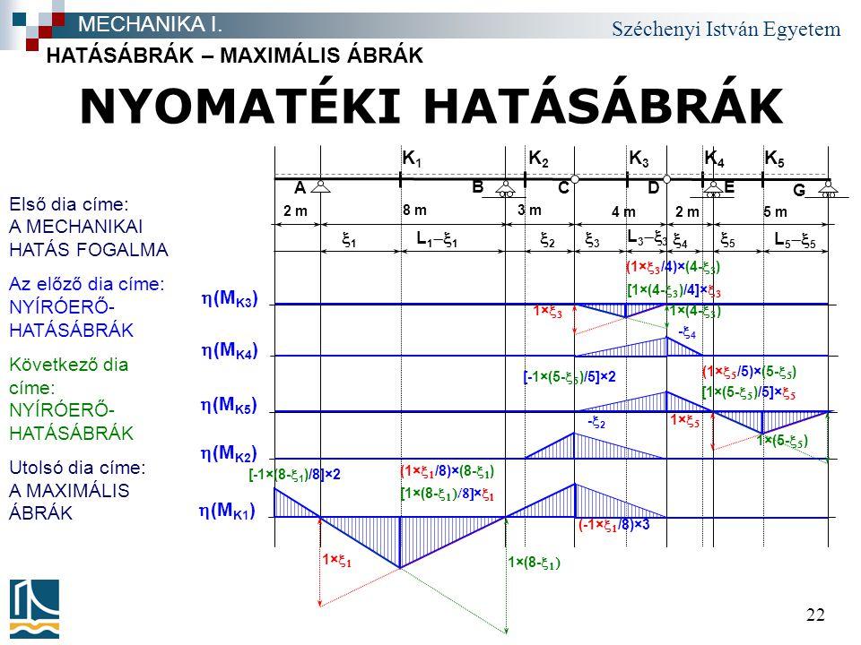 Széchenyi István Egyetem 22 NYOMATÉKI HATÁSÁBRÁK HATÁSÁBRÁK – MAXIMÁLIS ÁBRÁK MECHANIKA I.