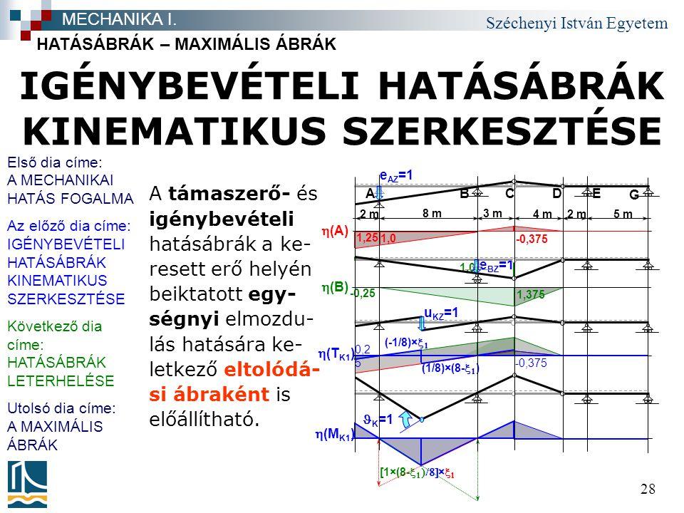 Széchenyi István Egyetem 28 IGÉNYBEVÉTELI HATÁSÁBRÁK KINEMATIKUS SZERKESZTÉSE HATÁSÁBRÁK – MAXIMÁLIS ÁBRÁK MECHANIKA I.