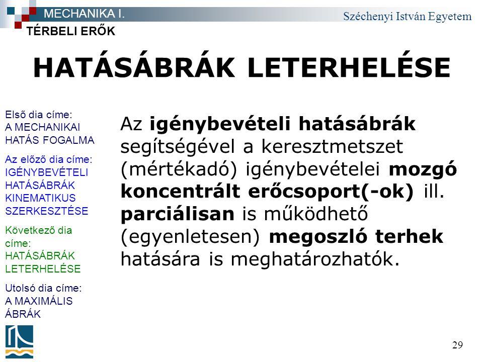 Széchenyi István Egyetem 29 HATÁSÁBRÁK LETERHELÉSE TÉRBELI ERŐK MECHANIKA I.