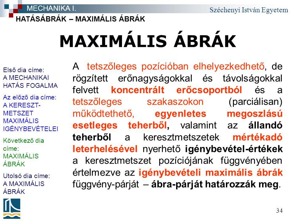 Széchenyi István Egyetem 34 MAXIMÁLIS ÁBRÁK HATÁSÁBRÁK – MAXIMÁLIS ÁBRÁK MECHANIKA I.