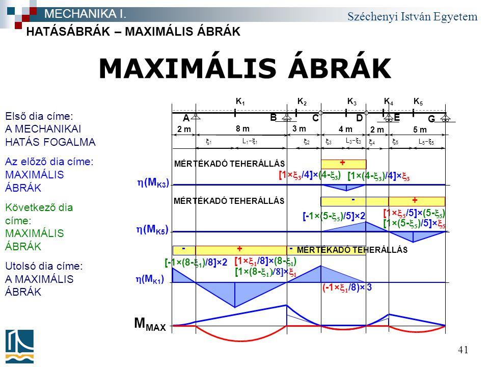 Széchenyi István Egyetem 41 MAXIMÁLIS ÁBRÁK HATÁSÁBRÁK – MAXIMÁLIS ÁBRÁK MECHANIKA I.