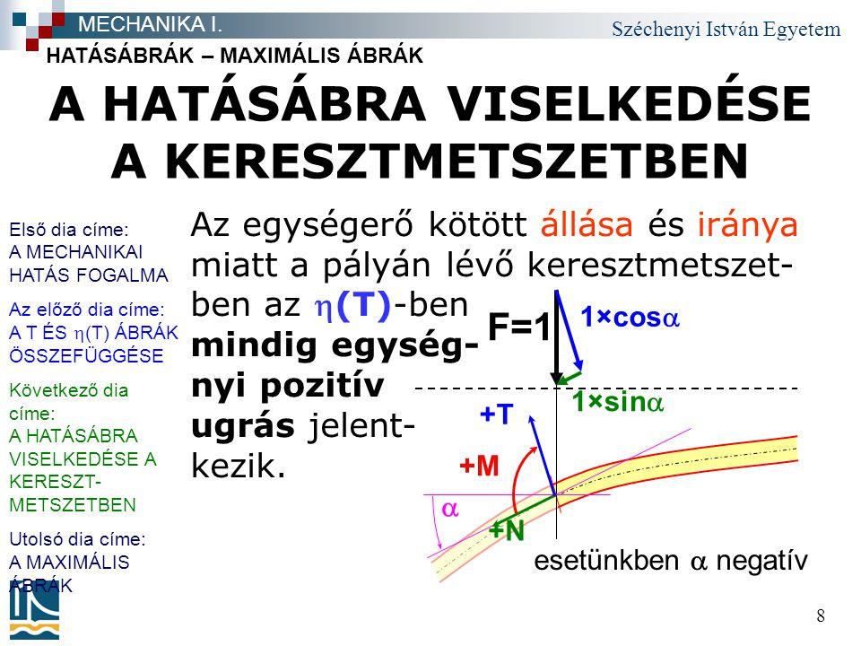 Széchenyi István Egyetem 9 A HATÁSÁBRA VISELKEDÉSE A KERESZTMETSZETBEN HATÁSÁBRÁK – MAXIMÁLIS ÁBRÁK MECHANIKA I.