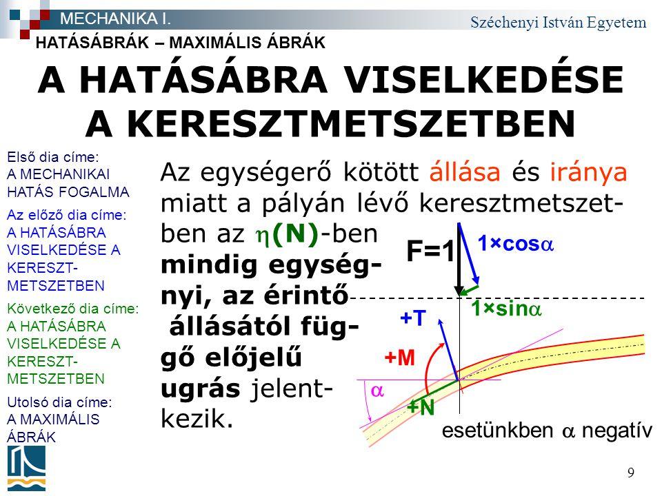 Széchenyi István Egyetem 10 A HATÁSÁBRA VISELKEDÉSE A KERESZTMETSZETBEN HATÁSÁBRÁK – MAXIMÁLIS ÁBRÁK MECHANIKA I.