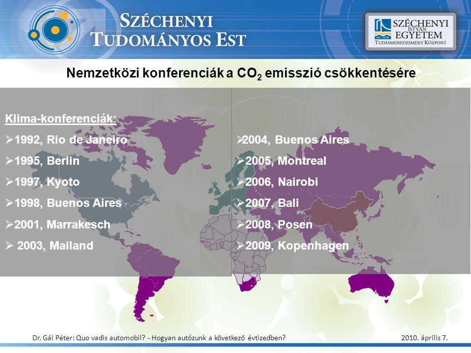 Nemzetközi konferenciák a CO 2 emisszió csökkentésére Klima-konferenciák:  1992, Rio de Janeiro  1995, Berlin  1997, Kyoto  1998, Buenos Aires  2