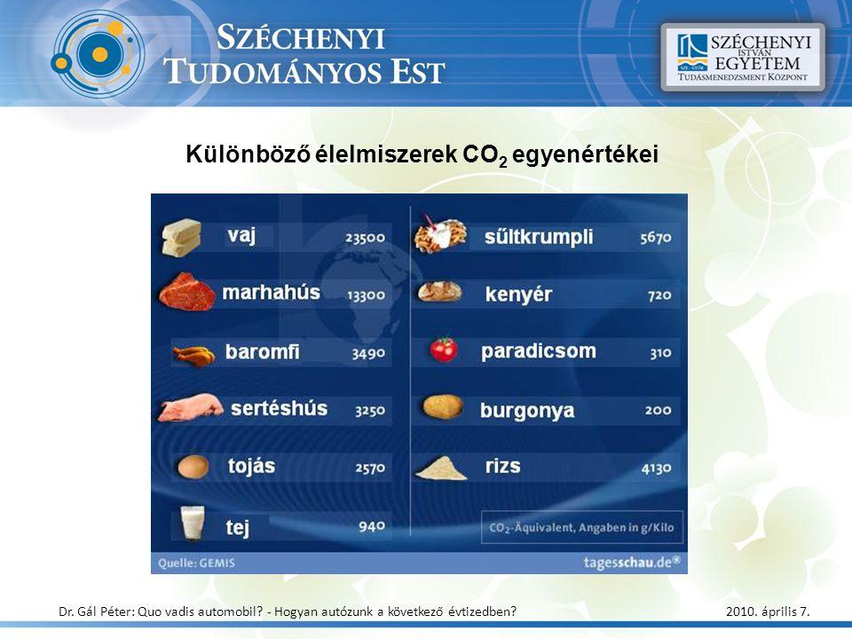 Különböző élelmiszerek CO 2 egyenértékei Dr. Gál Péter: Quo vadis automobil? - Hogyan autózunk a következő évtizedben? 2010. április 7.