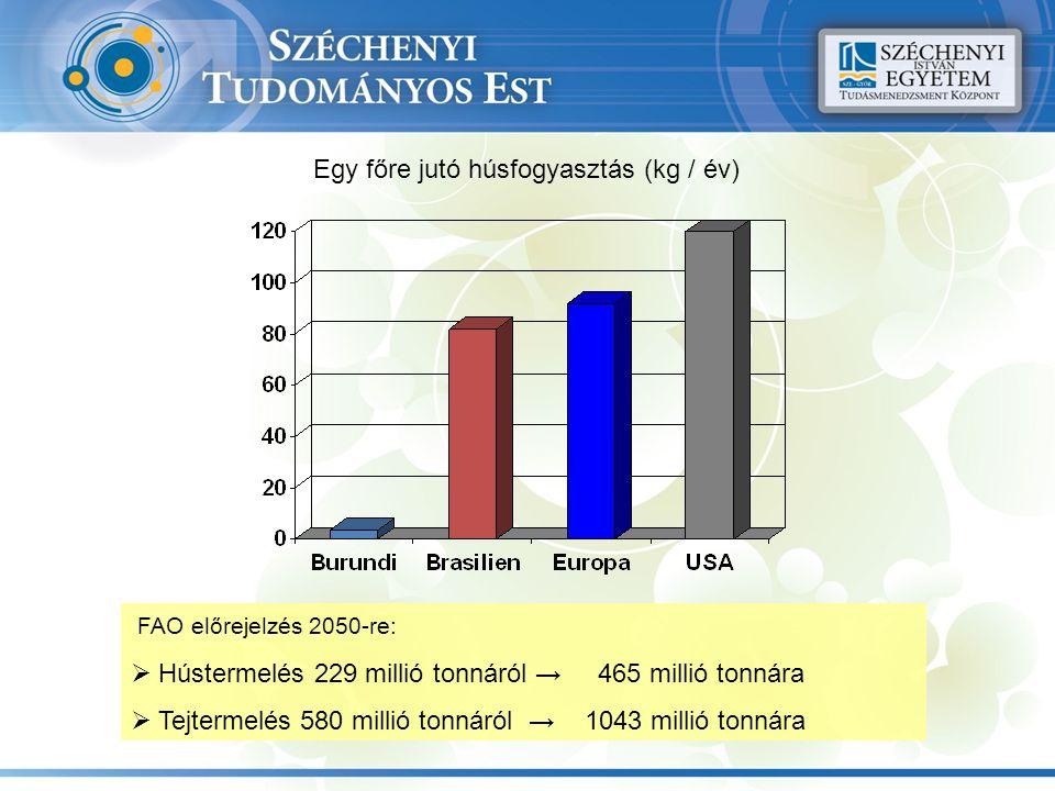 Egy főre jutó húsfogyasztás (kg / év) FAO előrejelzés 2050-re:  Hústermelés 229 millió tonnáról → 465 millió tonnára  Tejtermelés 580 millió tonnáró