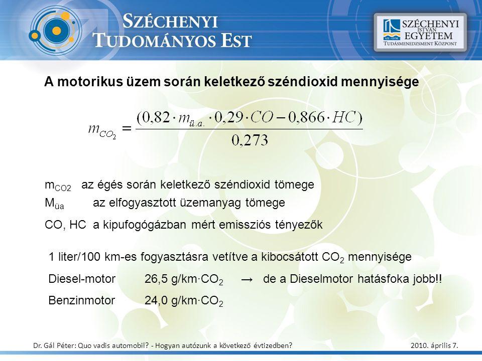 m CO2 az égés során keletkező széndioxid tömege M üa az elfogyasztott üzemanyag tömege CO, HCa kipufogógázban mért emissziós tényezők 1 liter/100 km-e