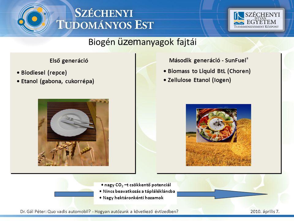 Biogén üzem anyagok fajtái Első generáció Biodiesel (repce) Etanol (gabona, cukorrépa) nagy CO 2 –t csökkentő potenciál Nincs beavatkozás a tápláléklá